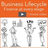 Biz Lifecycle Video Ad